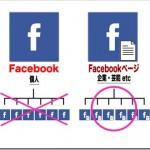 【メルマガメンバー限定】1分でできる!Facebookファンページの作り方を説明