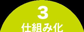 3.仕組み化